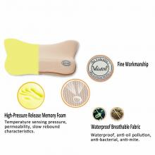 Valuetom High Density Premium Memory Foam Car Pillow Set Back Lumbar Pillow Cushion(Beige)